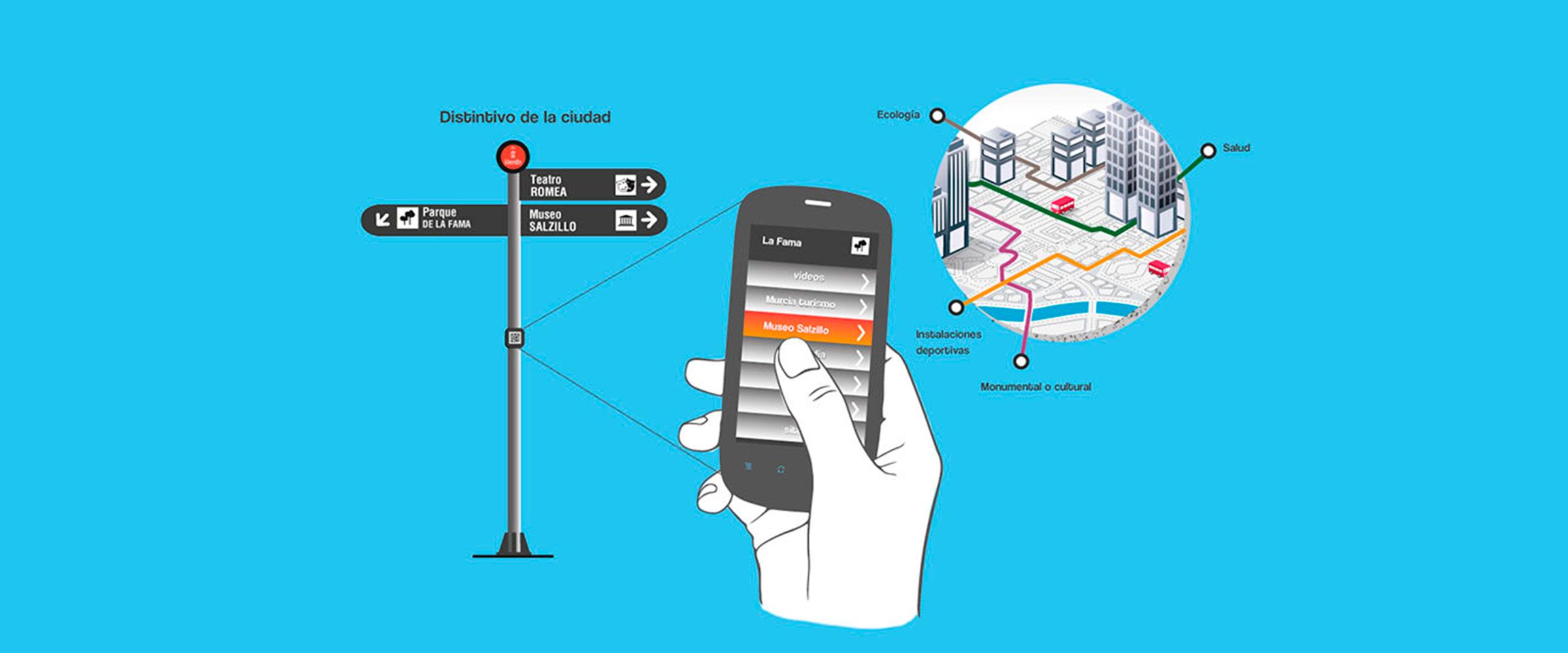 City ComunicaciónProyectos Urbanos